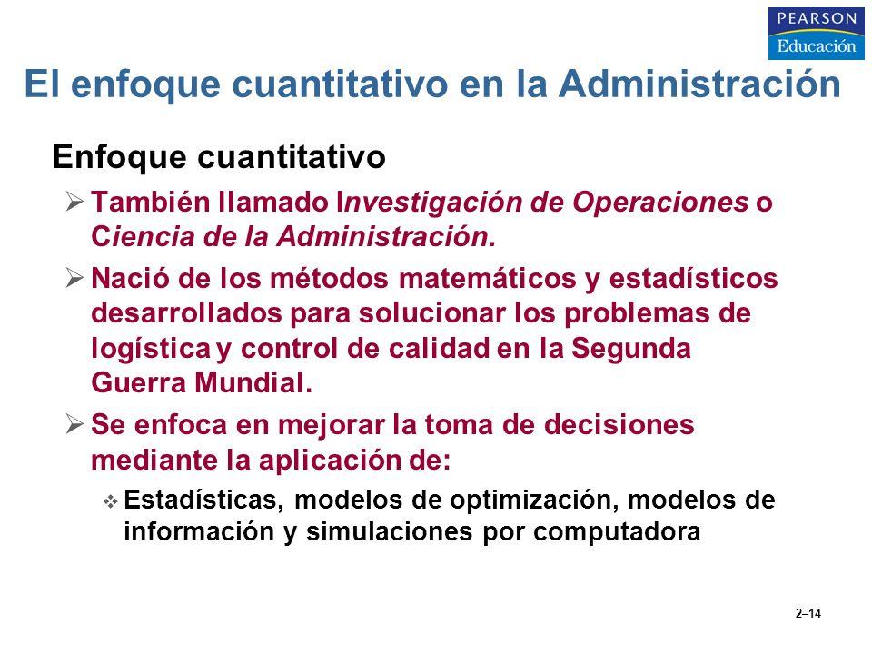 El enfoque cuantitativo en la Administración
