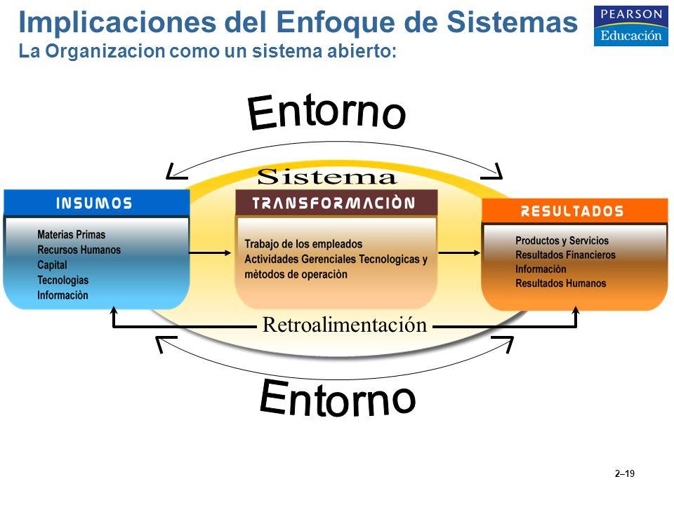 Sistema Retroalimentación