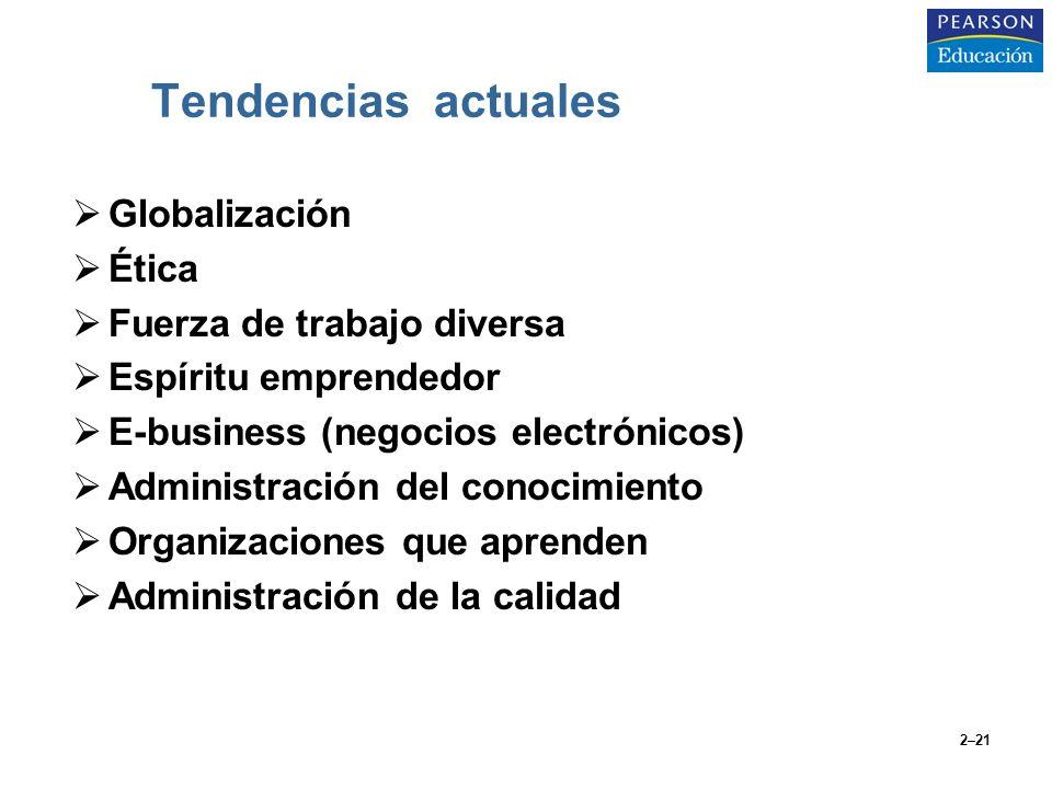 Tendencias actuales Globalización Ética Fuerza de trabajo diversa