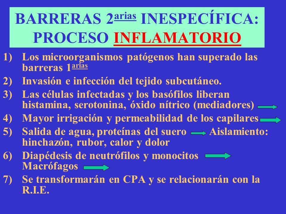 BARRERAS 2arias INESPECÍFICA: PROCESO INFLAMATORIO