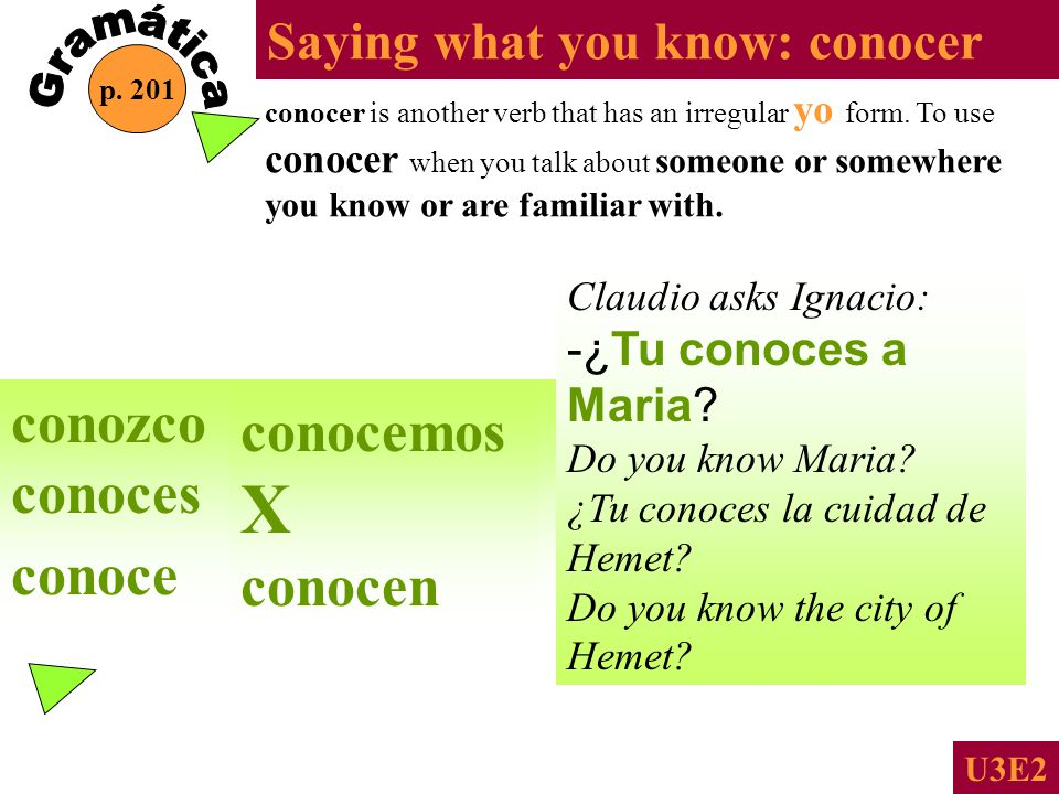 Saying what you know: conocer