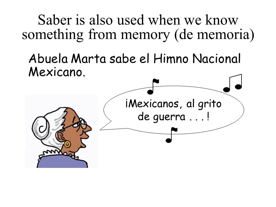Saber is also used when we know something from memory (de memoria)