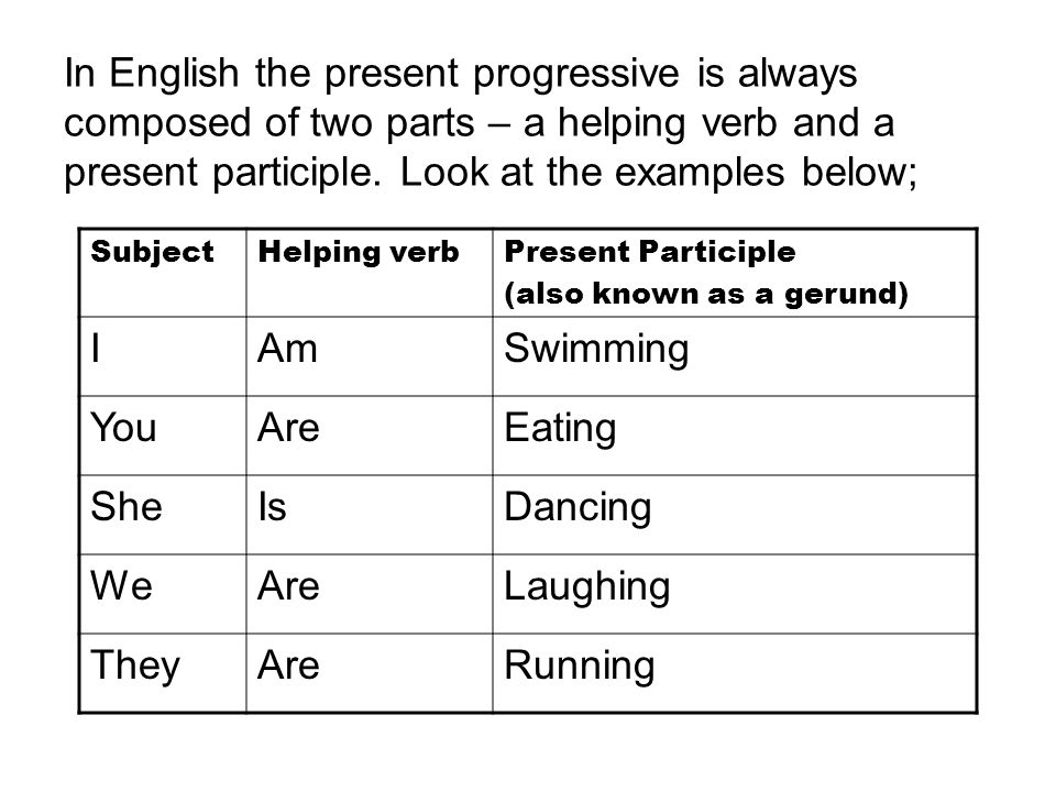 In English the present progressive is always composed of two parts – a helping verb and a present participle. Look at the examples below;