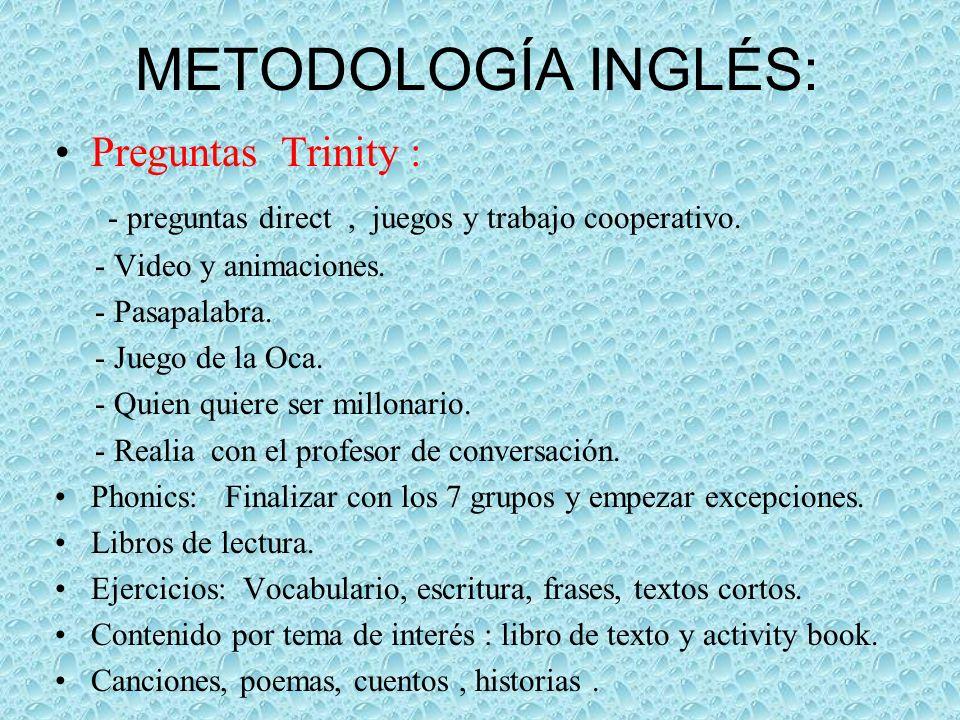 METODOLOGÍA INGLÉS: Preguntas Trinity :