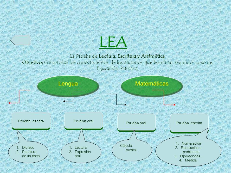 LEA La Prueba de Lectura, Escritura y Aritmética