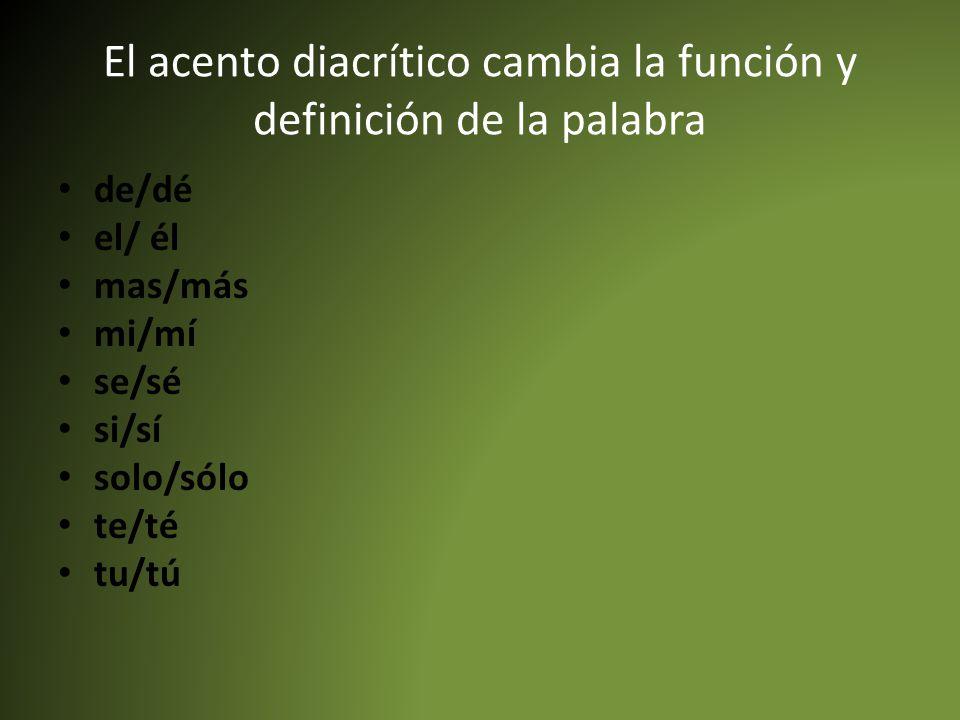 El acento diacrítico cambia la función y definición de la palabra