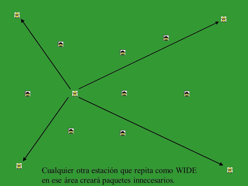 Cualquier otra estación que repita como WIDE en ese área creará paquetes innecesarios.