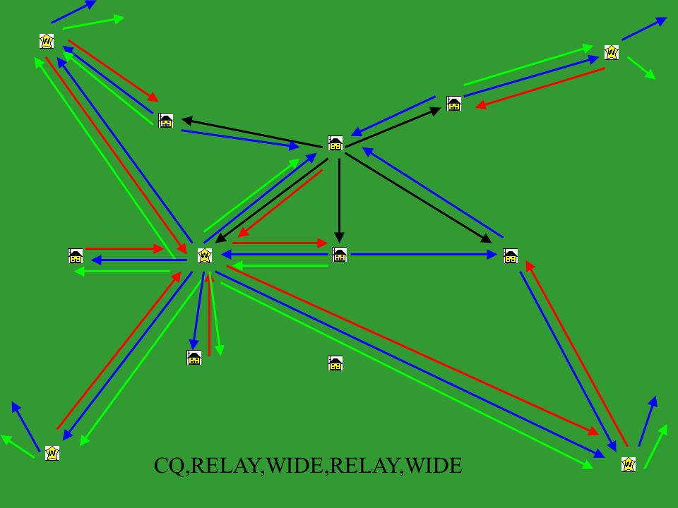 CQ,RELAY,WIDE,RELAY,WIDE