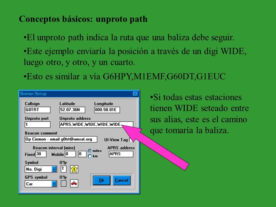 Conceptos básicos: unproto path