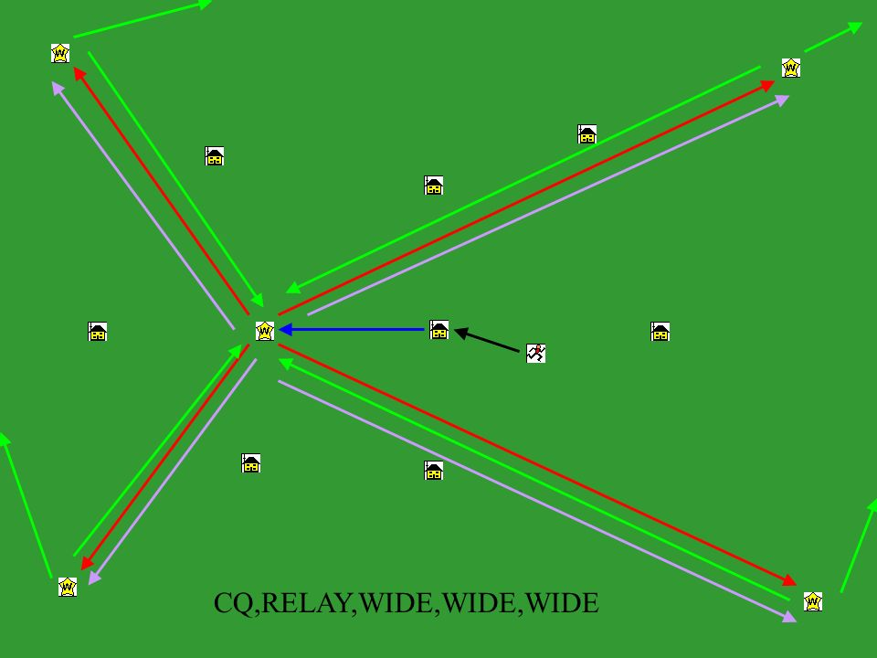 CQ,RELAY,WIDE,WIDE,WIDE
