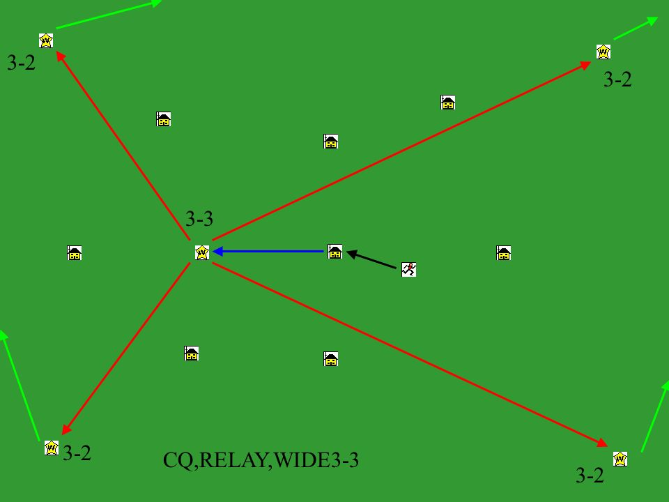 3-2 3-2 3-3 CQ,RELAY,WIDE3-3 3-2 3-2