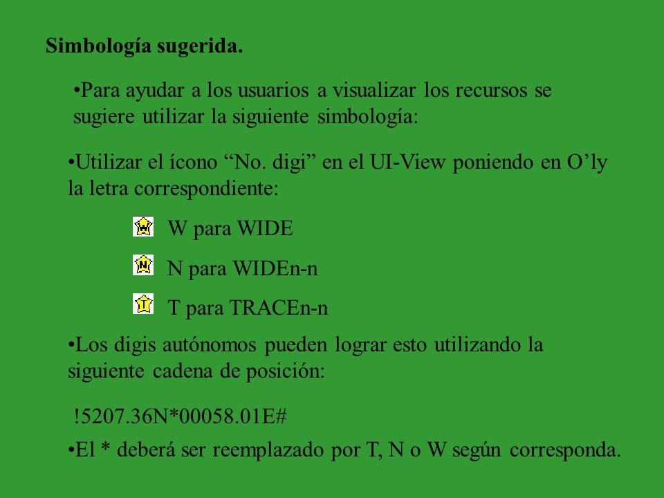 Simbología sugerida. Para ayudar a los usuarios a visualizar los recursos se sugiere utilizar la siguiente simbología: