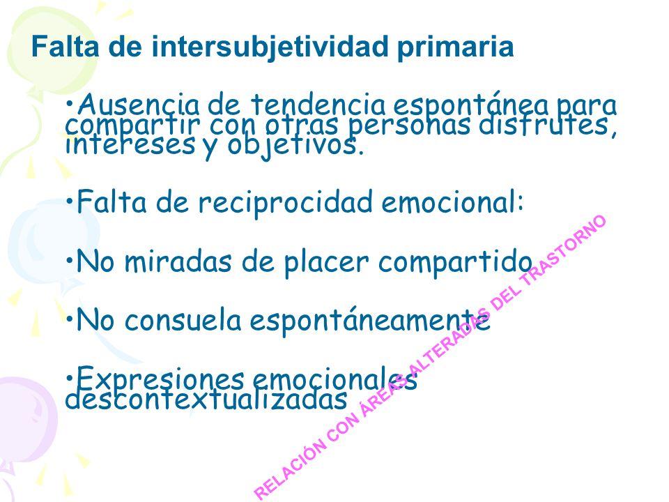 Falta de intersubjetividad primaria