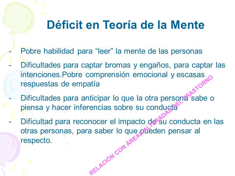 Déficit en Teoría de la Mente