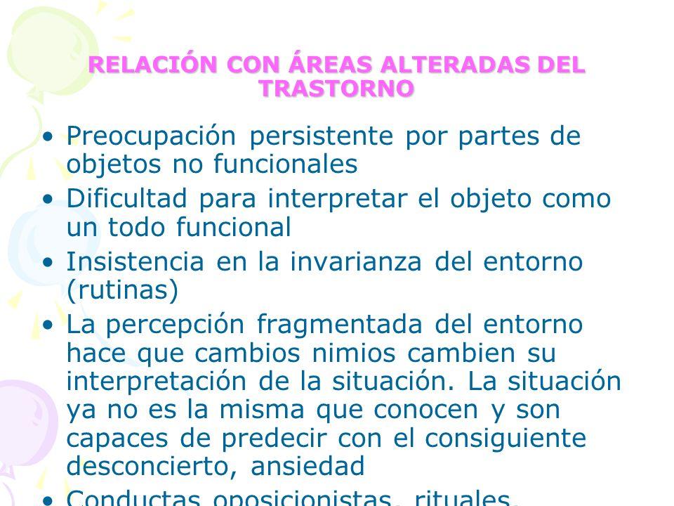 RELACIÓN CON ÁREAS ALTERADAS DEL TRASTORNO