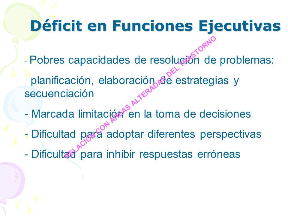 Déficit en Funciones Ejecutivas