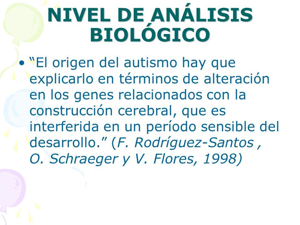 NIVEL DE ANÁLISIS BIOLÓGICO