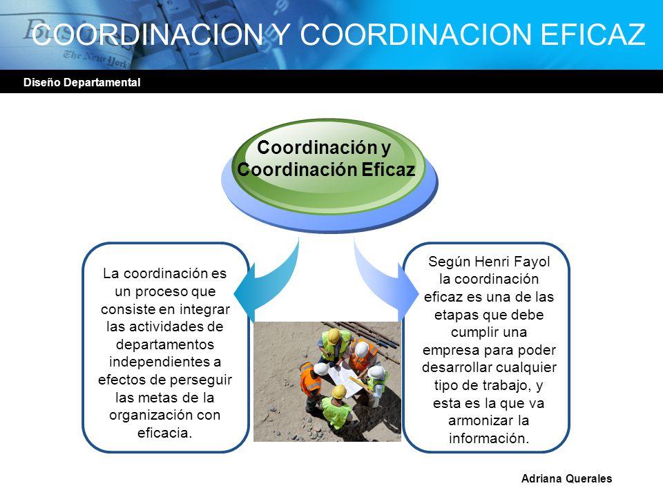 COORDINACION Y COORDINACION EFICAZ