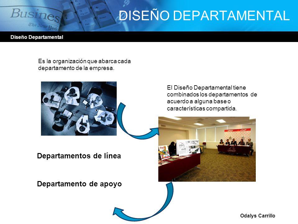 DISEÑO DEPARTAMENTAL Departamentos de línea Departamento de apoyo