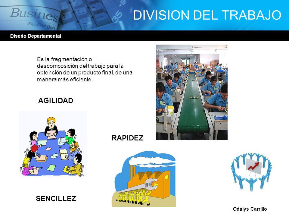 DIVISION DEL TRABAJO AGILIDAD RAPIDEZ SENCILLEZ Es la fragmentación o