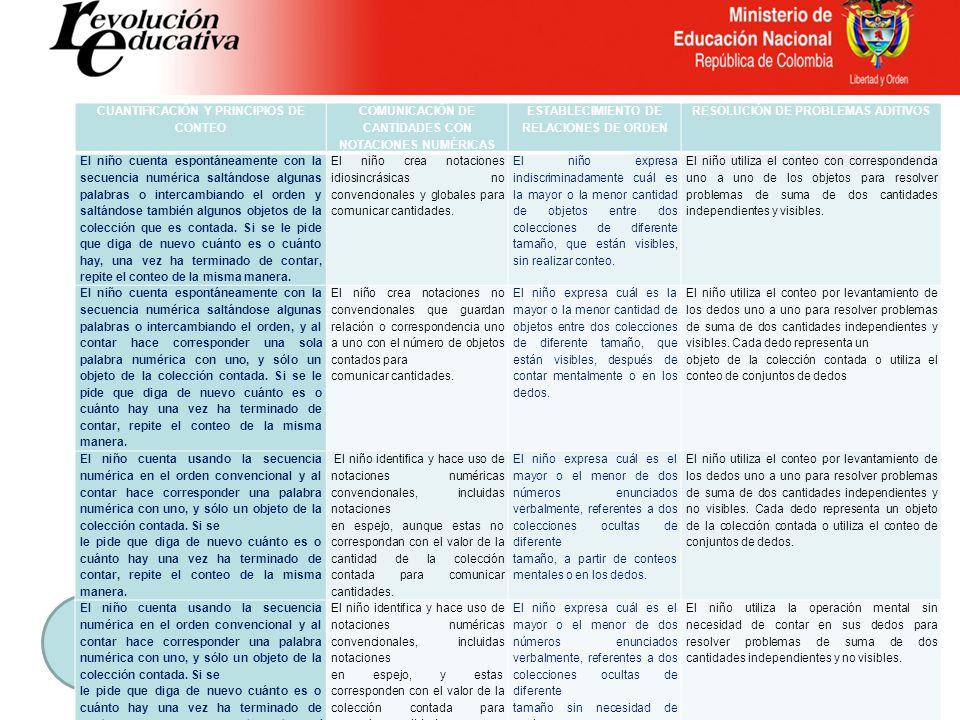 11 CUANTIFICACIÓN Y PRINCIPIOS DE CONTEO