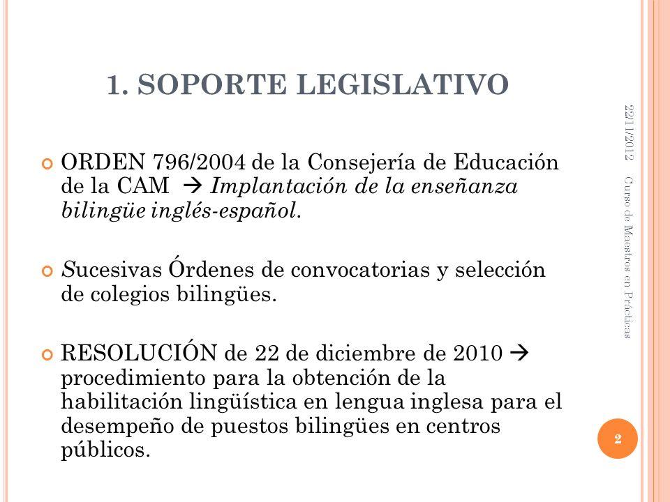 1. SOPORTE LEGISLATIVO 22/11/2012. ORDEN 796/2004 de la Consejería de Educación de la CAM  Implantación de la enseñanza bilingüe inglés-español.
