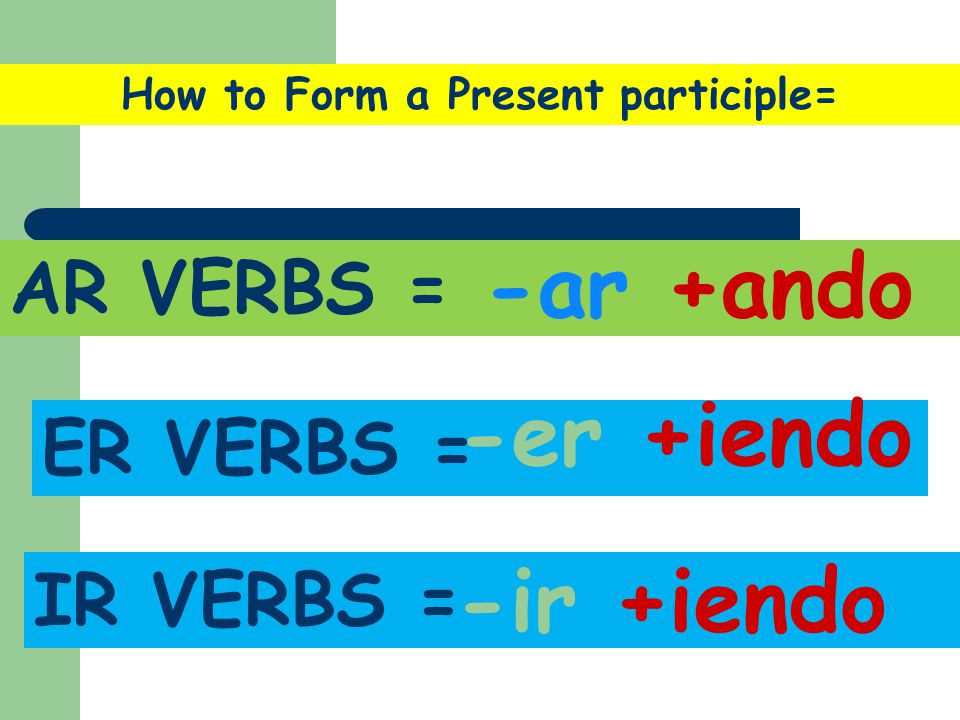 How to Form a Present participle=
