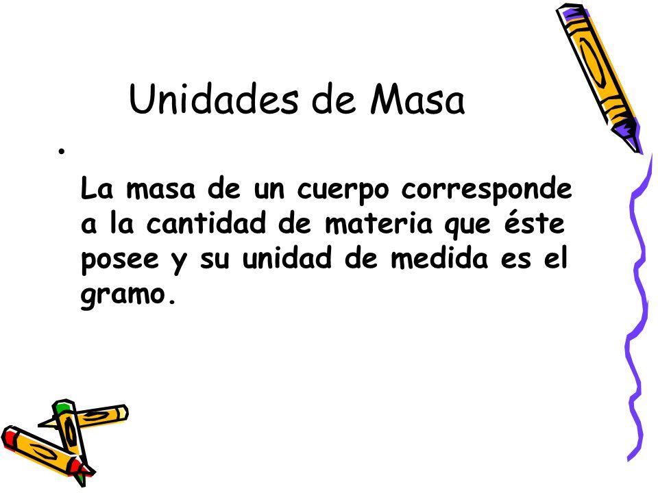Unidades de Masa La masa de un cuerpo corresponde a la cantidad de materia que éste posee y su unidad de medida es el gramo.