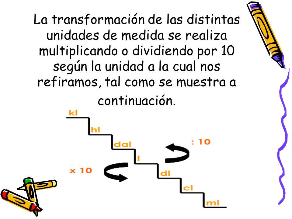 La transformación de las distintas unidades de medida se realiza multiplicando o dividiendo por 10 según la unidad a la cual nos refiramos, tal como se muestra a continuación.