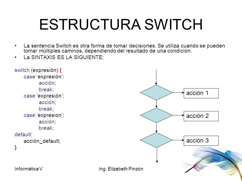 ESTRUCTURA SWITCH acción 1 acción 2 acción 3