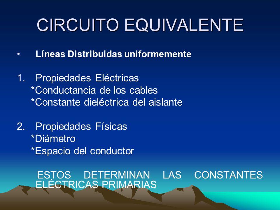 CIRCUITO EQUIVALENTE Propiedades Eléctricas