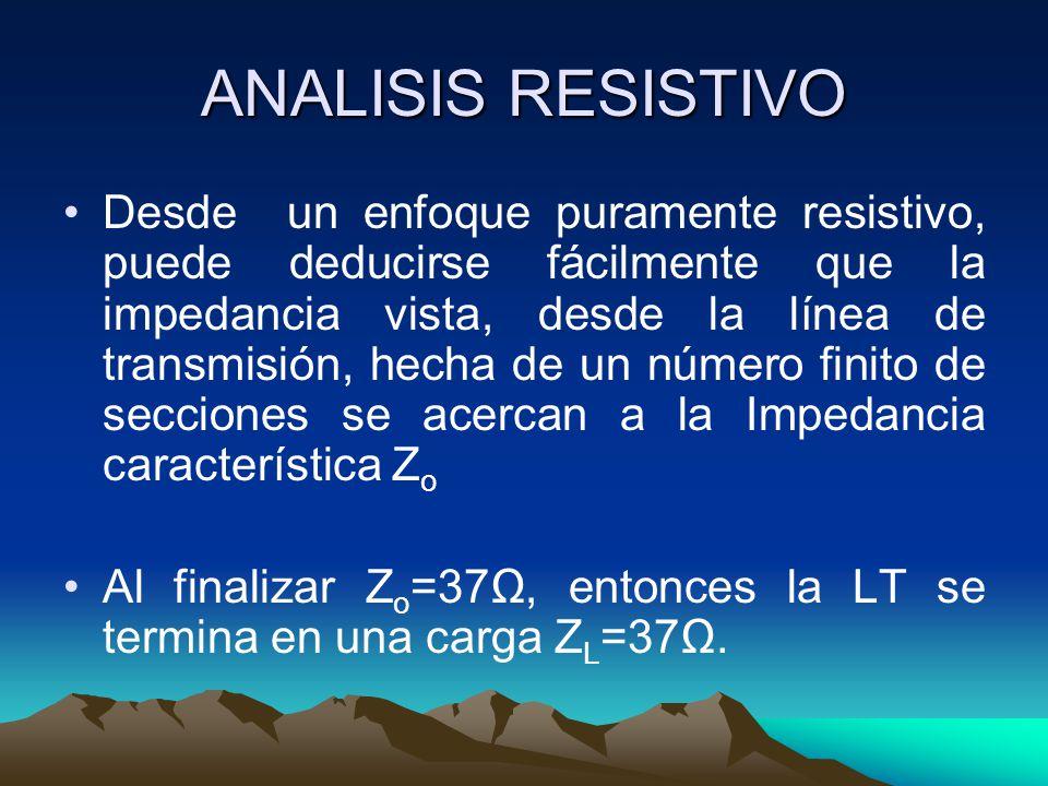 ANALISIS RESISTIVO