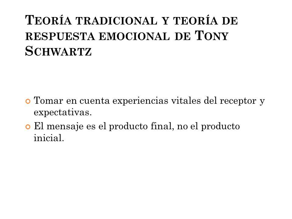 Teoría tradicional y teoría de respuesta emocional de Tony Schwartz