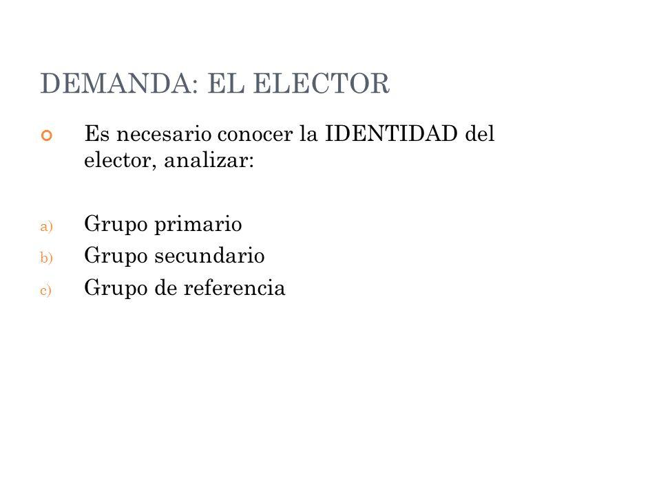 DEMANDA: EL ELECTOR Es necesario conocer la IDENTIDAD del elector, analizar: Grupo primario. Grupo secundario.