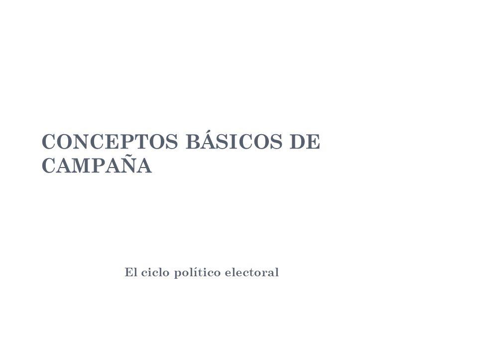 CONCEPTOS BÁSICOS DE CAMPAÑA