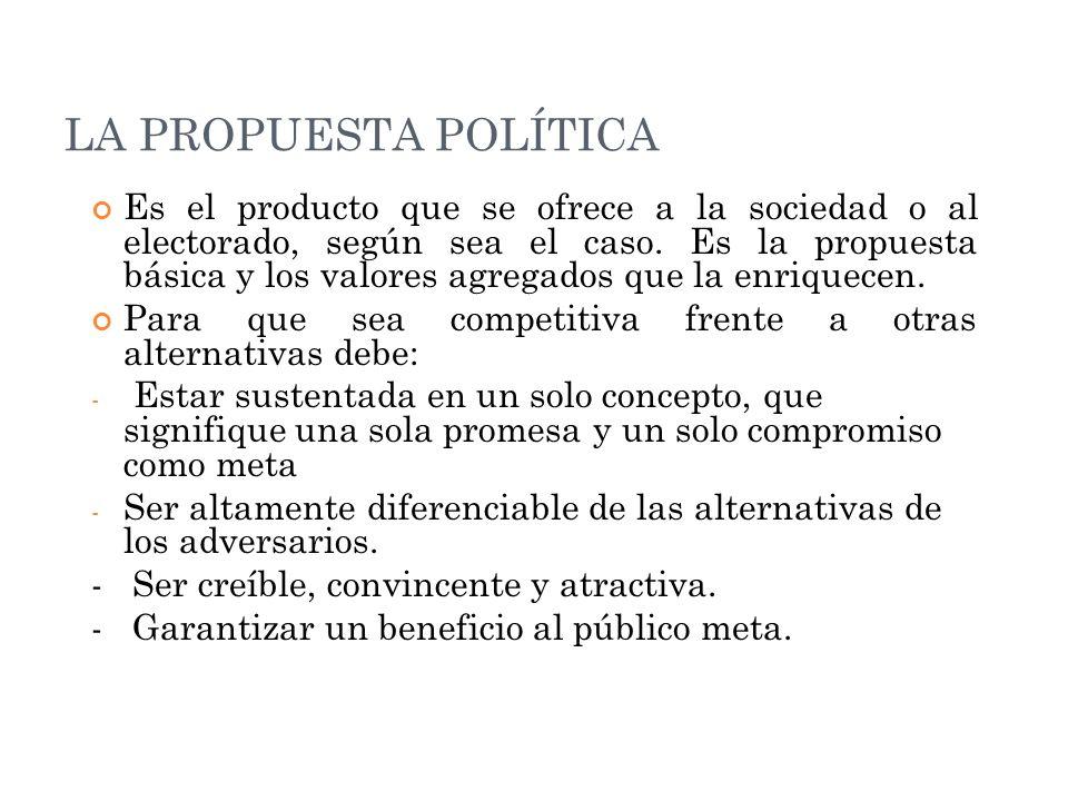 LA PROPUESTA POLÍTICA