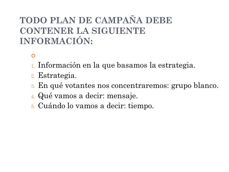 TODO PLAN DE CAMPAÑA DEBE CONTENER LA SIGUIENTE INFORMACIÓN: