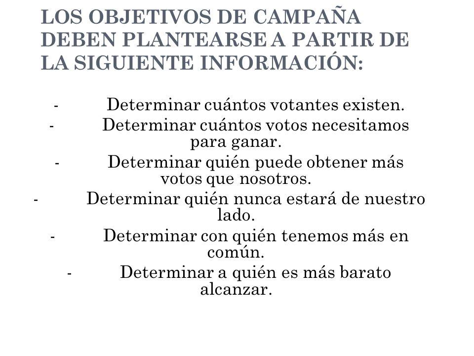 LOS OBJETIVOS DE CAMPAÑA DEBEN PLANTEARSE A PARTIR DE LA SIGUIENTE INFORMACIÓN: