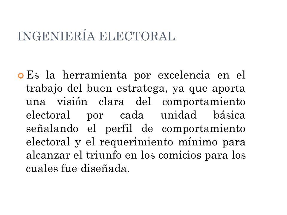 INGENIERÍA ELECTORAL