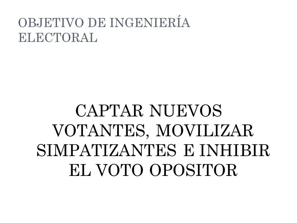 OBJETIVO DE INGENIERÍA ELECTORAL