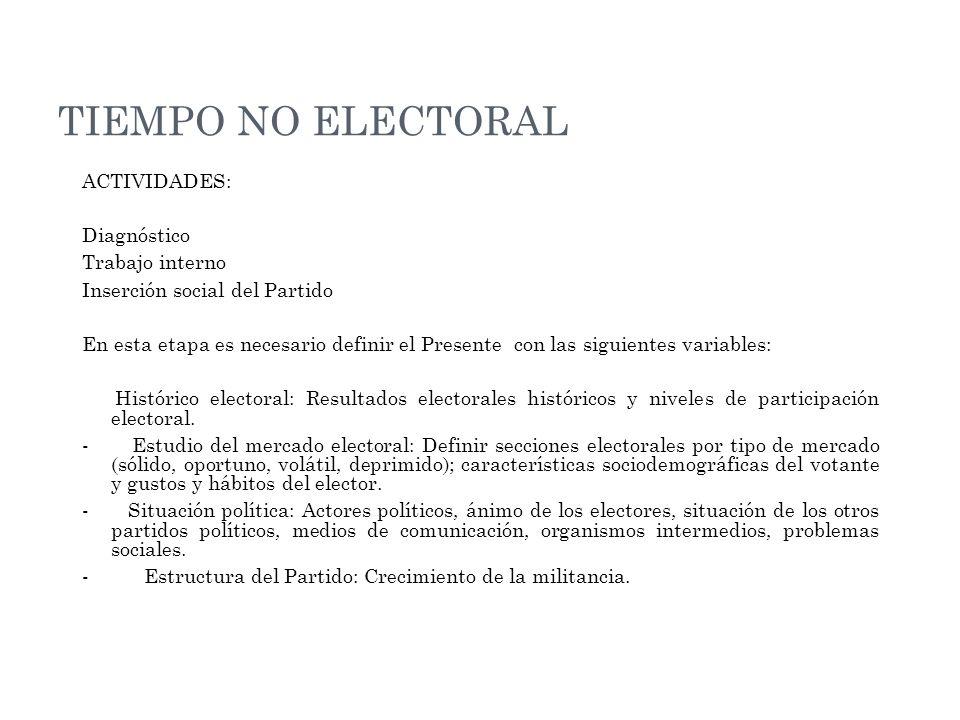 TIEMPO NO ELECTORAL