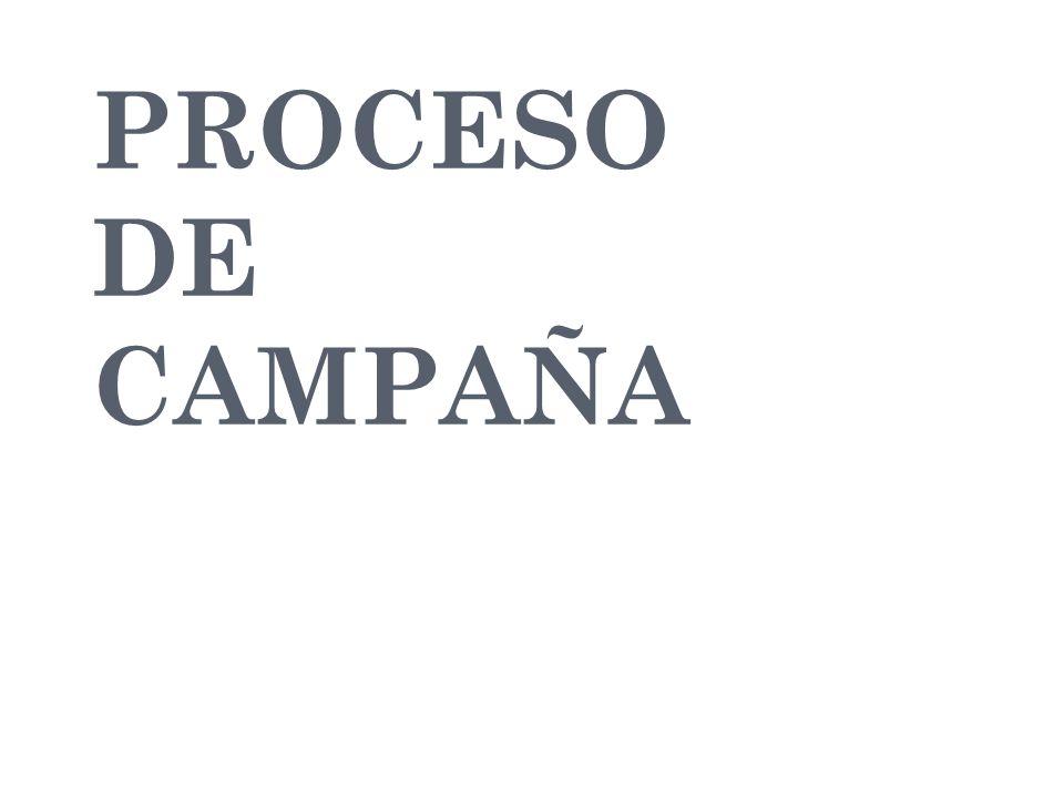 PROCESO DE CAMPAÑA