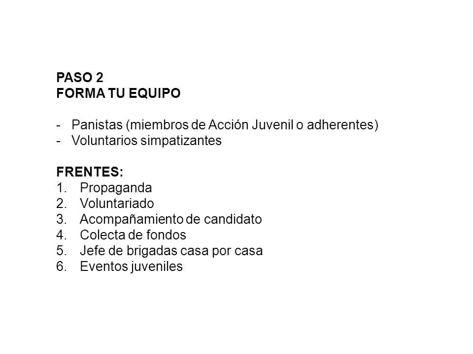 PASO 2 FORMA TU EQUIPO. - Panistas (miembros de Acción Juvenil o adherentes) - Voluntarios simpatizantes.