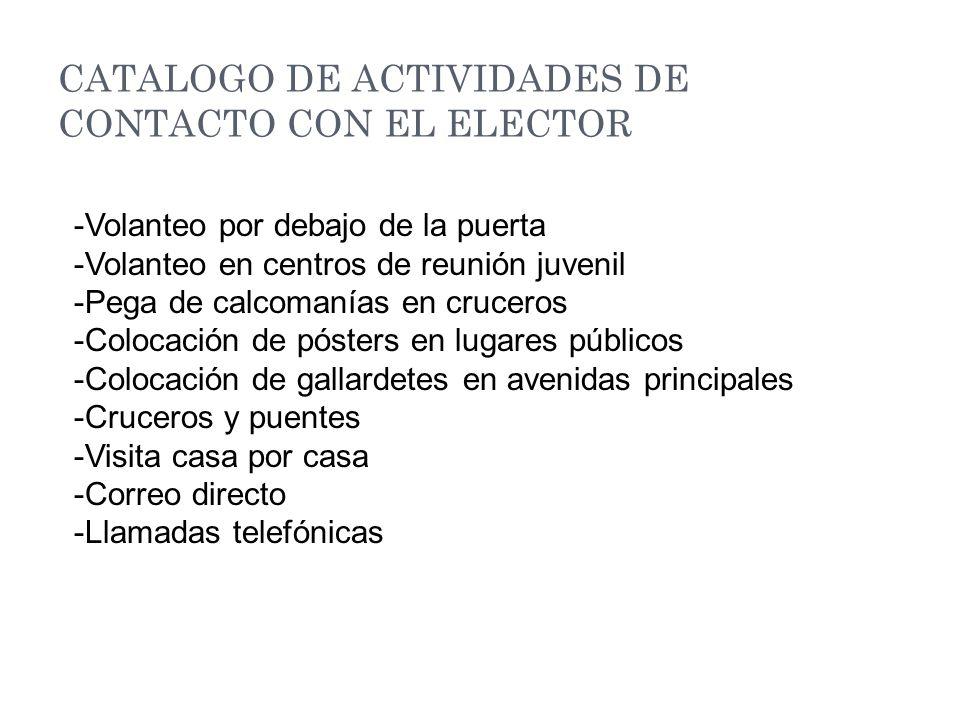 CATALOGO DE ACTIVIDADES DE CONTACTO CON EL ELECTOR