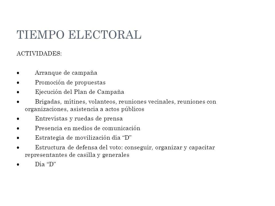 TIEMPO ELECTORAL