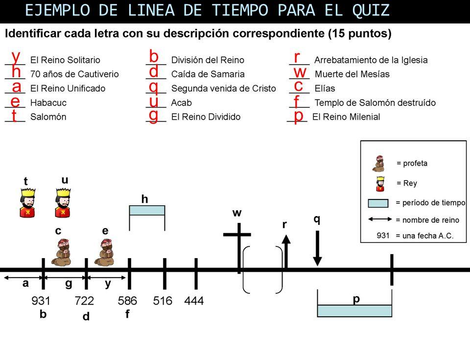 EJEMPLO DE LINEA DE TIEMPO PARA EL QUIZ