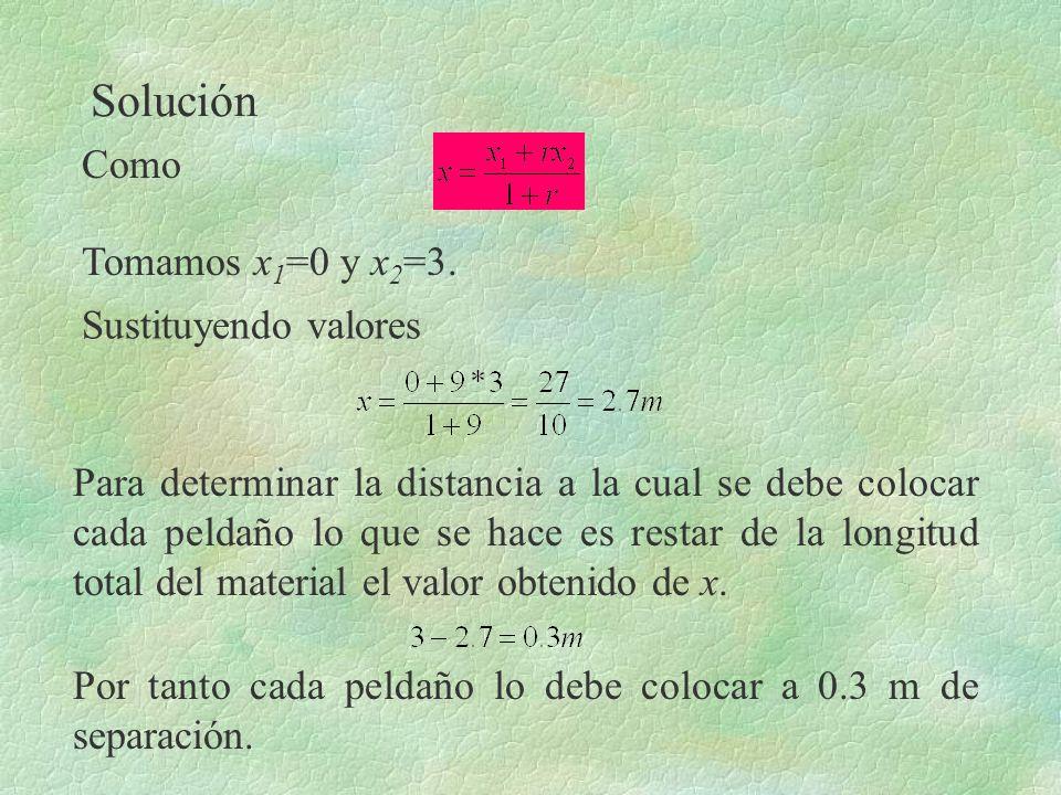 Solución Como Tomamos x1=0 y x2=3. Sustituyendo valores