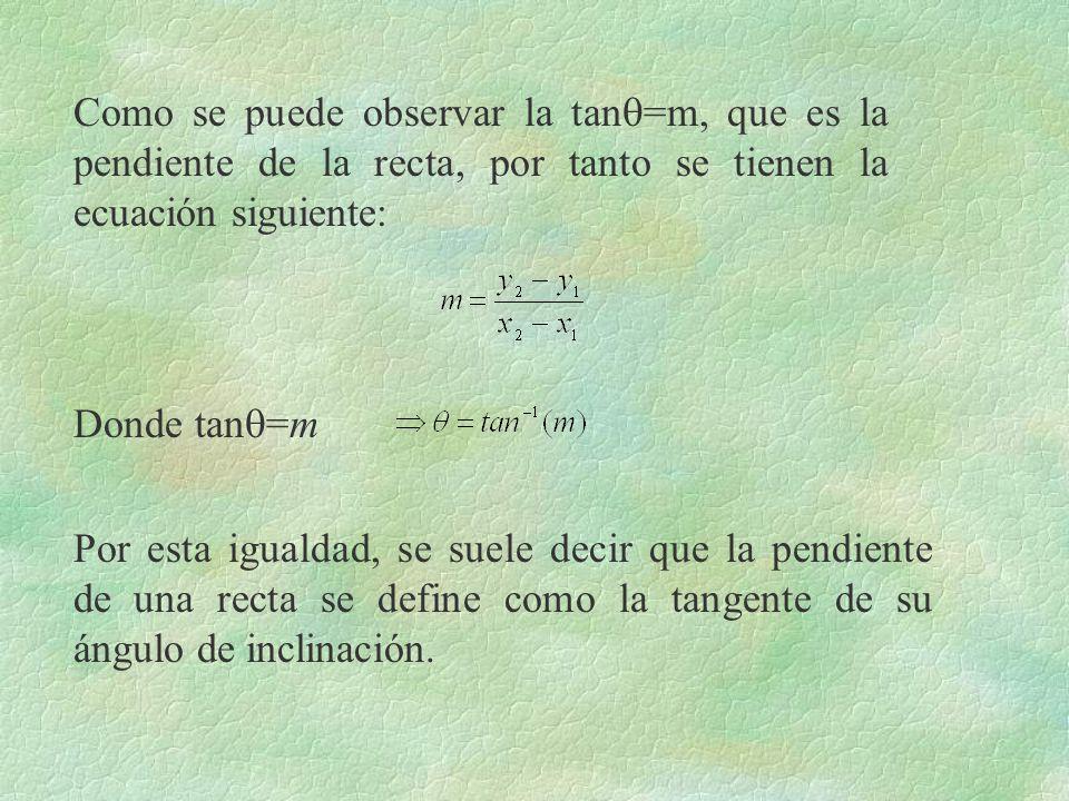 Como se puede observar la tan=m, que es la pendiente de la recta, por tanto se tienen la ecuación siguiente: