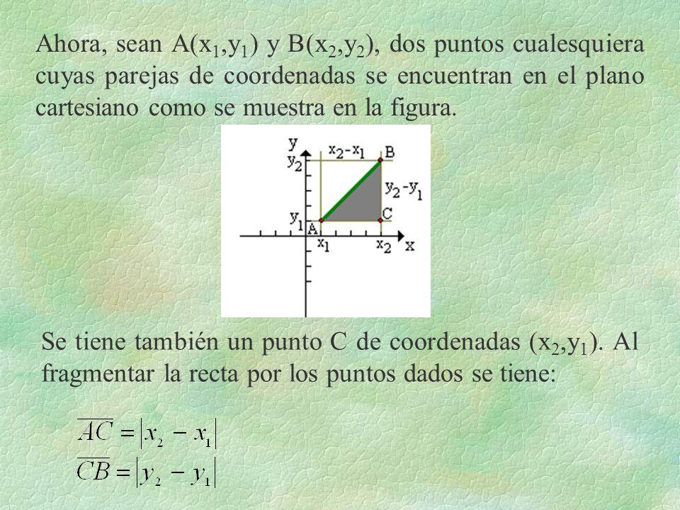 Ahora, sean A(x1,y1) y B(x2,y2), dos puntos cualesquiera cuyas parejas de coordenadas se encuentran en el plano cartesiano como se muestra en la figura.