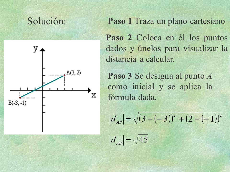 Solución: Paso 1 Traza un plano cartesiano